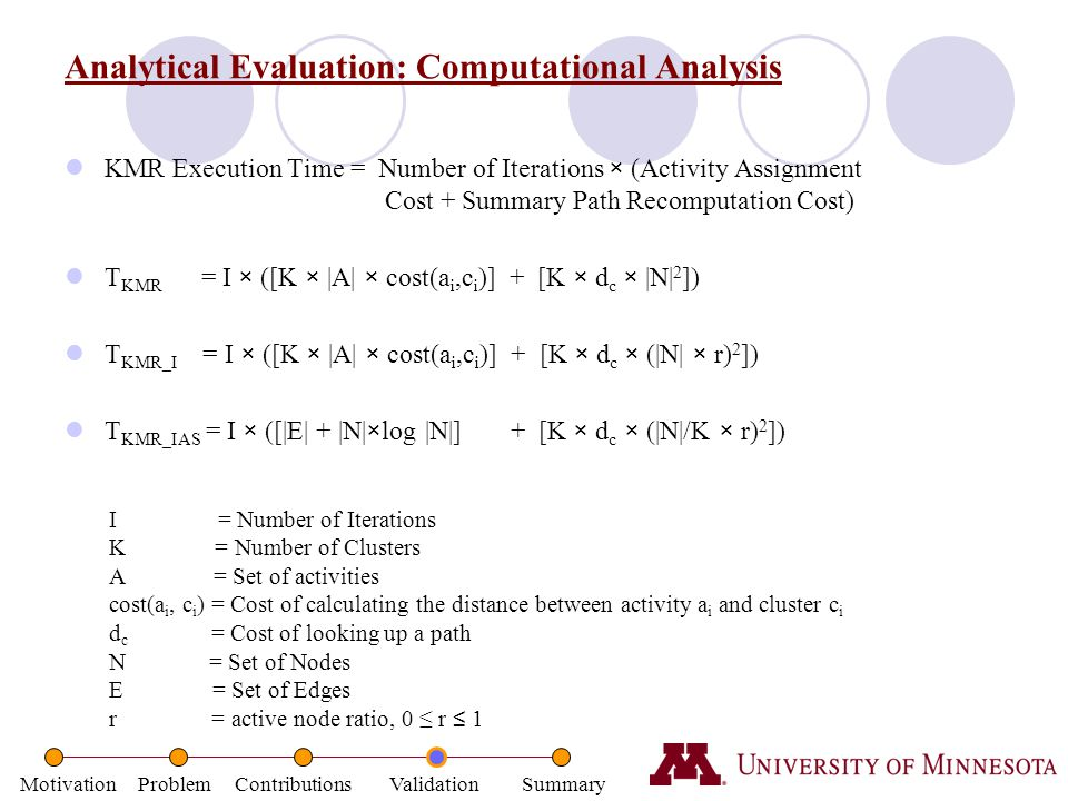 Motivation Problem Contributions Validation Summary Analytical Evaluation: Computational Analysis KMR Execution Time = Number of Iterations × (Activit