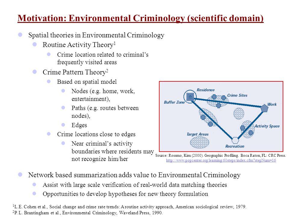 Motivation: Environmental Criminology (scientific domain) Spatial theories in Environmental Criminology 1 L.E. Cohen et al., Social change and crime r