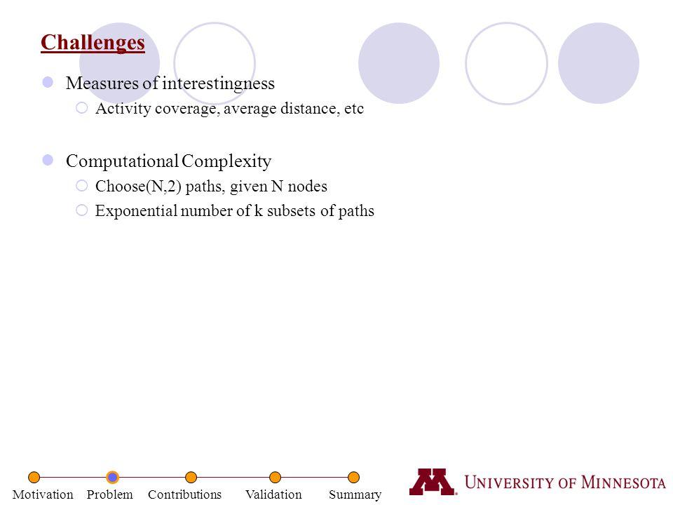 Motivation Problem Contributions Validation Summary Challenges Measures of interestingness  Activity coverage, average distance, etc Computational Co