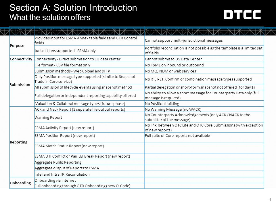 © DTCC 5 Section B: Onboarding And Access In order to use the DTCC OTCLite application you will need to be on-boarded to the DTCC GTR If you already use another DTCC or GTR service then that on-boarded processes is streamlined, but we still need additional information from you in order to set you up to access OTCLite The on-boarding process can provide you access to both production and UAT environments The GTR On-boarding team can be reached: –By e-mail : GTR_Onboarding@dtcc.comGTR_Onboarding@dtcc.com –By phone: +44 (0) 207 136 6328 (option 2 and 2) –On-boarding documents and guides can be found on the OTCLite website When on-boarded you will be provided with an Account Number –This is the account for the legal entity being on-boarded, and a number of different DTCC products can then be added to that account Once you have an account our team at DTCC will provide you with an OCODE for each of the products you want included on your account –OTCLite is an example of a product that can be added to your account and will have a separate OCODE (usually a 4 digit number starting with the number 8) –Other products (such as our core application for FX for an example) would have a different OCODE During the onboarding process one or more people at your organisation will be set up as a Super Access Coordinator (SAC) –Those SACs control how others within your organisation access the various products on your account –A step-by-step guide for SACs can be found on the DerivSERV website One of the tasks that a SAC can do is provide each user within their firm with a GLOBALID –That global id is essential for the user to be able to access the European Portal – the website which will be used to make csv submissions and access the OTCLite reports –The EU Portal can be found at https://gtr.eu.dtcc.comhttps://gtr.eu.dtcc.com In order to use OTCLite you will need (1) an account, (2) an OTCLite OCODE and (3) a GLOBALID