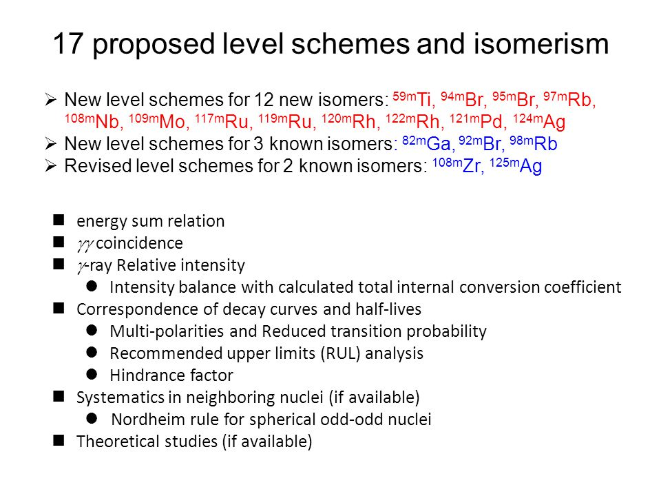  New level schemes for 12 new isomers: 59m Ti, 94m Br, 95m Br, 97m Rb, 108m Nb, 109m Mo, 117m Ru, 119m Ru, 120m Rh, 122m Rh, 121m Pd, 124m Ag  New l