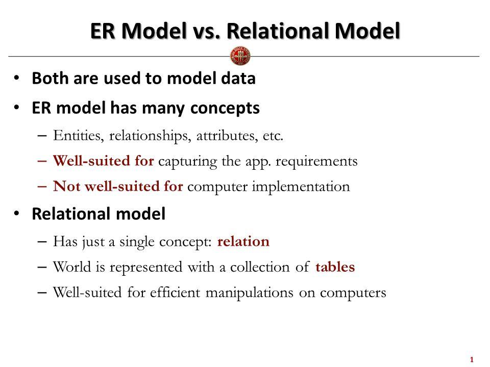 ER Model vs.