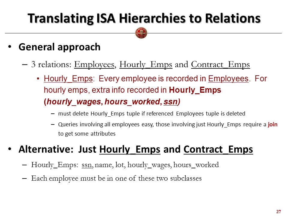 Translating ISA Hierarchies to Relations General approach – 3 relations: Employees, Hourly_Emps and Contract_Emps Hourly_Emps: Every employee is recorded in Employees.