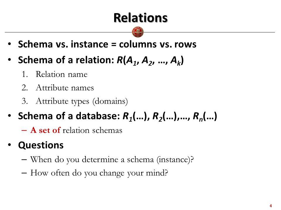 Relations Schema vs. instance = columns vs.