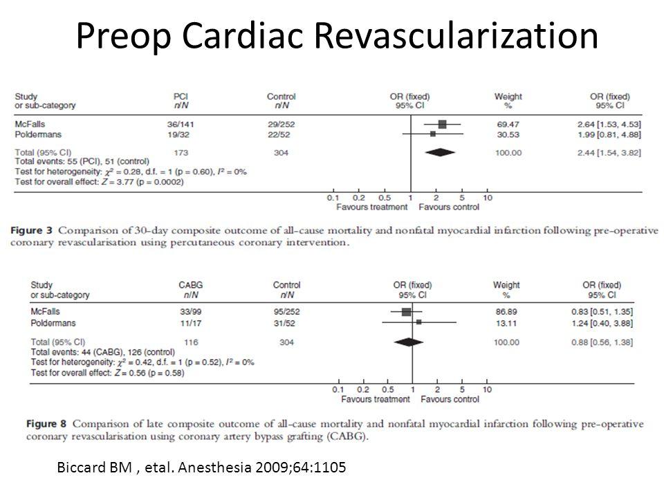 Preop Cardiac Revascularization Biccard BM, etal. Anesthesia 2009;64:1105