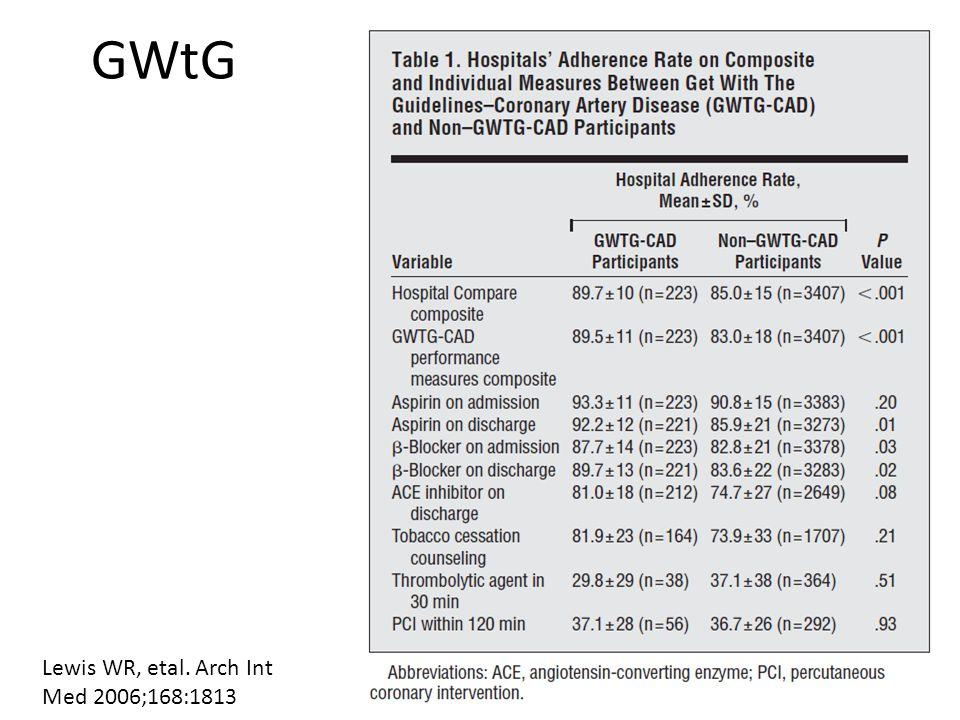 GWtG Lewis WR, etal. Arch Int Med 2006;168:1813