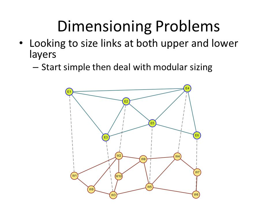 Dimensioning Problems Looking to size links at both upper and lower layers – Start simple then deal with modular sizing