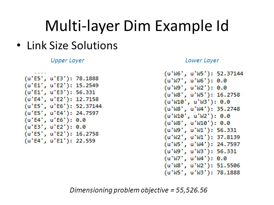 Multi-layer Dim Example Id Link Size Solutions Upper LayerLower Layer Dimensioning problem objective = 55,526.56
