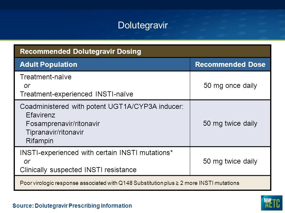 Source: Dolutegravir Prescribing Information Dolutegravir Recommended Dolutegravir Dosing Adult PopulationRecommended Dose Treatment-naïve or Treatmen