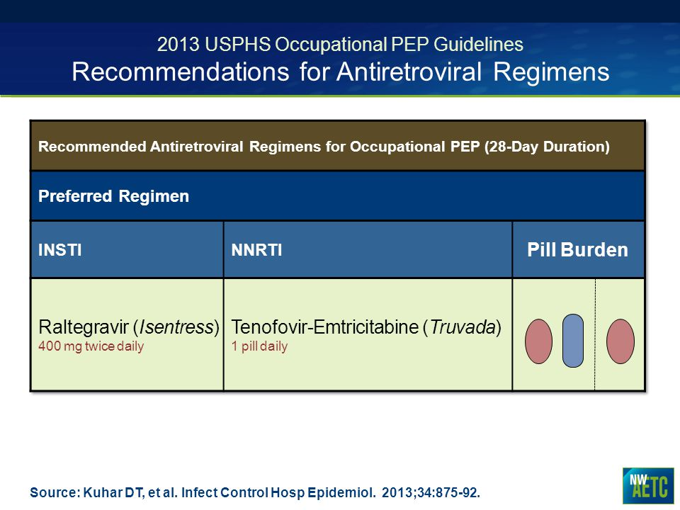 2013 USPHS Occupational PEP Guidelines Recommendations for Antiretroviral Regimens Source: Kuhar DT, et al. Infect Control Hosp Epidemiol. 2013;34:875