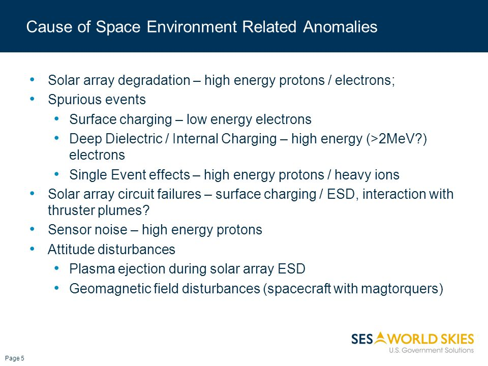 Cause of Space Environment Related Anomalies Solar array degradation – high energy protons / electrons; Spurious events Surface charging – low energy electrons Deep Dielectric / Internal Charging – high energy (>2MeV ) electrons Single Event effects – high energy protons / heavy ions Solar array circuit failures – surface charging / ESD, interaction with thruster plumes.