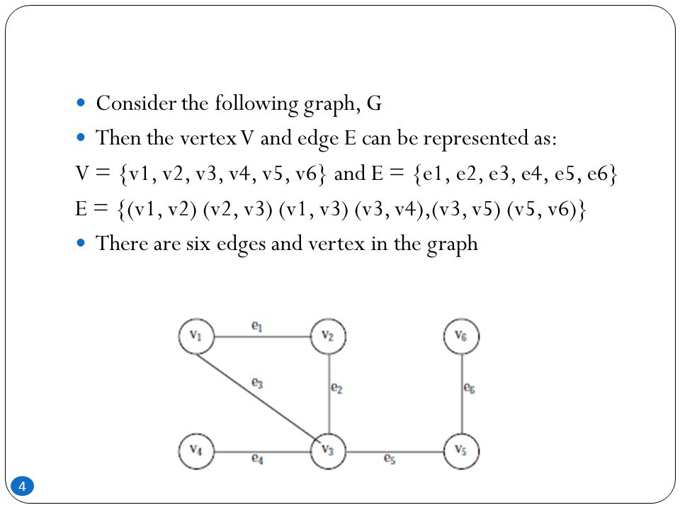 Directed Graph A graph can be a Directed Graph Undirected/Simple Graph A directed graph G is defined as an ordered pair (V, E) where, V is a set of vertices and the ordered pairs in E are called edges on V A directed graph can be represented geometrically as a set of marked points (called vertices) V with a set of arrows (called edges) E between pairs of points (or vertex or nodes) so that there is at most one arrow from one vertex to another vertex 5