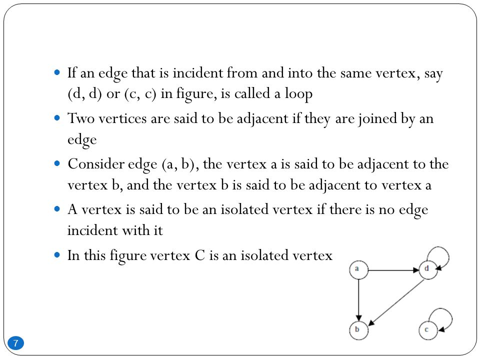 Undirected Graph An undirected graph G is defined abstractly as an ordered pair (V, E), where V is a set of vertices and the E is a set at edges An undirected graph can be represented geometrically as a set of marked points (called vertices) V with a set of lines (called edges) E between the points An undirected graph G is shown in the following figure 8