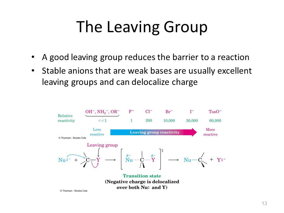 The Leaving Group A good leaving group reduces the barrier to a reaction Stable anions that are weak bases are usually excellent leaving groups and can delocalize charge 13
