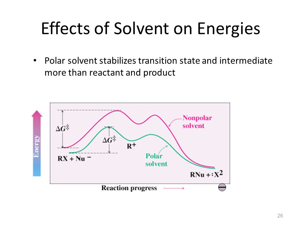 Effects of Solvent on Energies Polar solvent stabilizes transition state and intermediate more than reactant and product 26