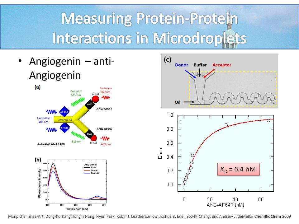 Angiogenin – anti- Angiogenin K D = 6.4 nM Monpichar Srisa-Art, Dong-Ku Kang, Jongin Hong, Hyun Park, Robin J.