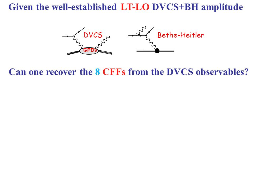 Given the well-established LT-LO DVCS+BH amplitude DVCSBethe-Heitler GPDs Can one recover the 8 CFFs from the DVCS observables?