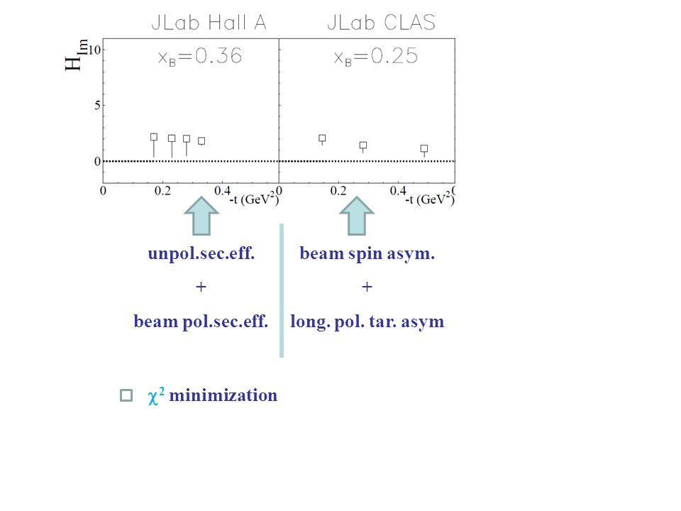unpol.sec.eff. + beam pol.sec.eff.  2 minimization beam spin asym. + long. pol. tar. asym