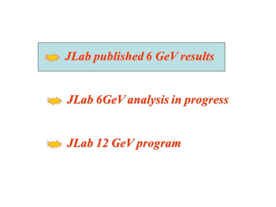 JLab Duty cycle  100% E max  6 GeV P max  80%