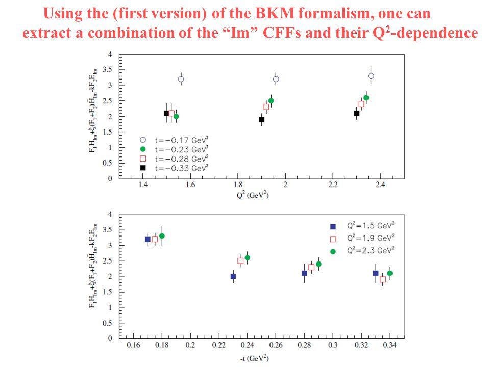 unpol.sec.eff.+ beam pol.sec.eff.  2 minimization beam spin asym.