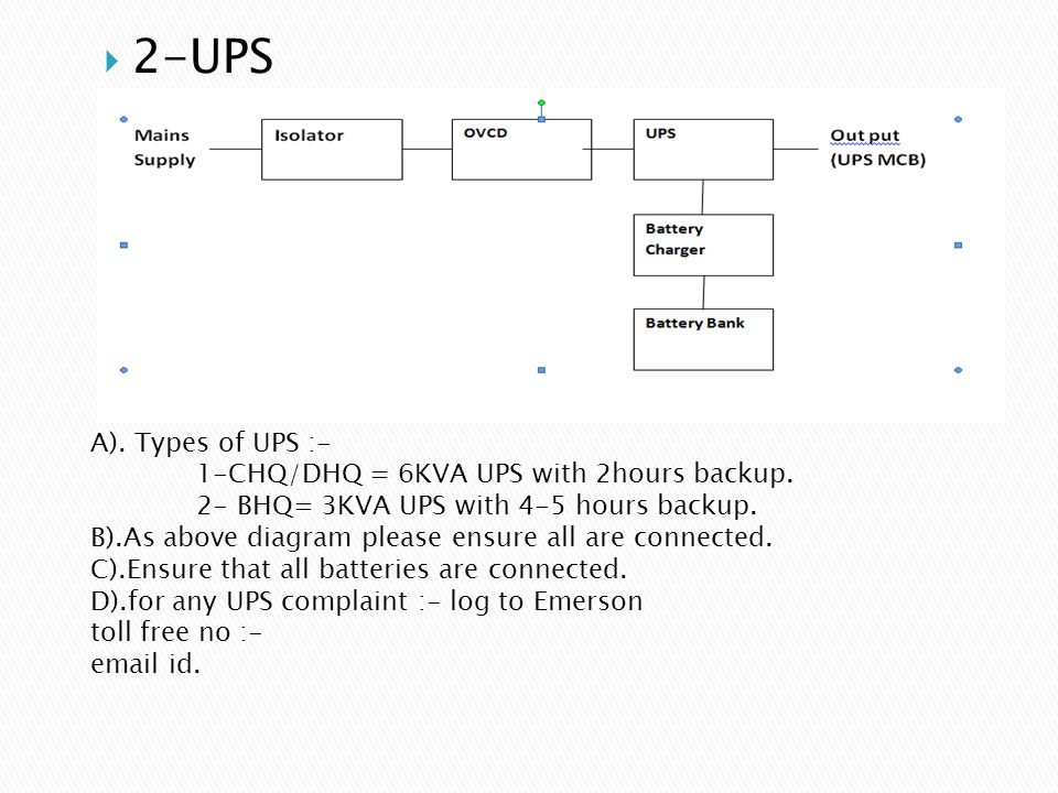  2-UPS A). Types of UPS :- 1-CHQ/DHQ = 6KVA UPS with 2hours backup. 2- BHQ= 3KVA UPS with 4-5 hours backup. B).As above diagram please ensure all are