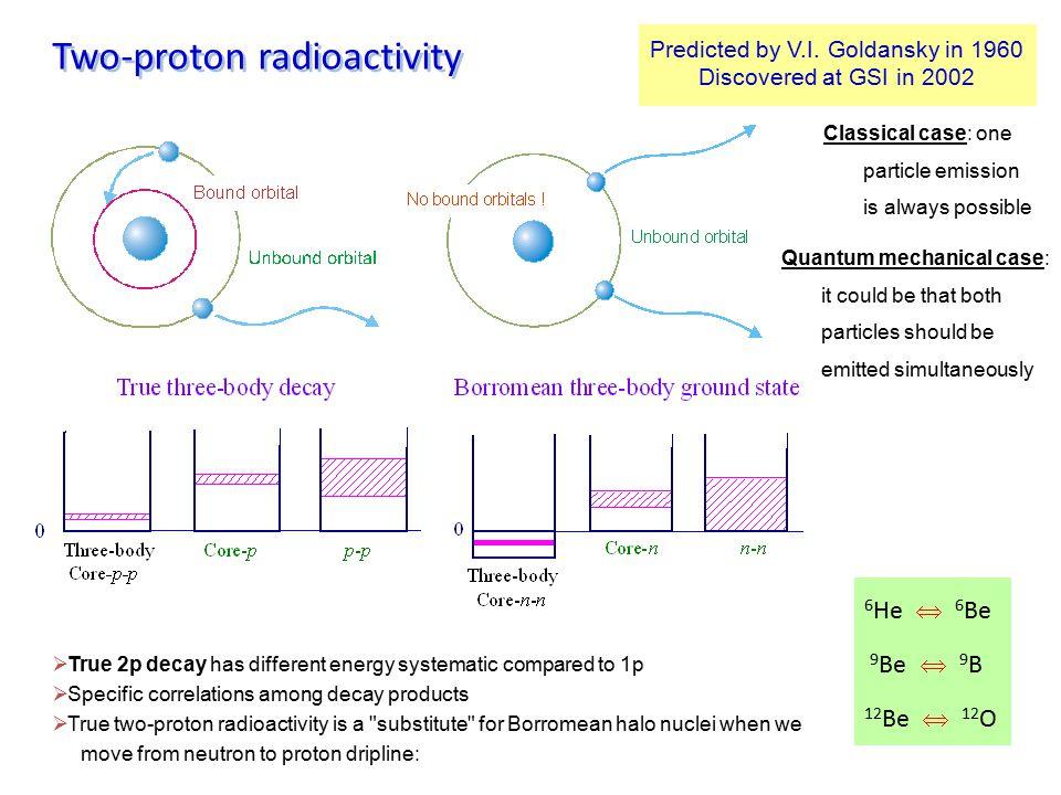 Related phenomena  True two-neutron decay exists.