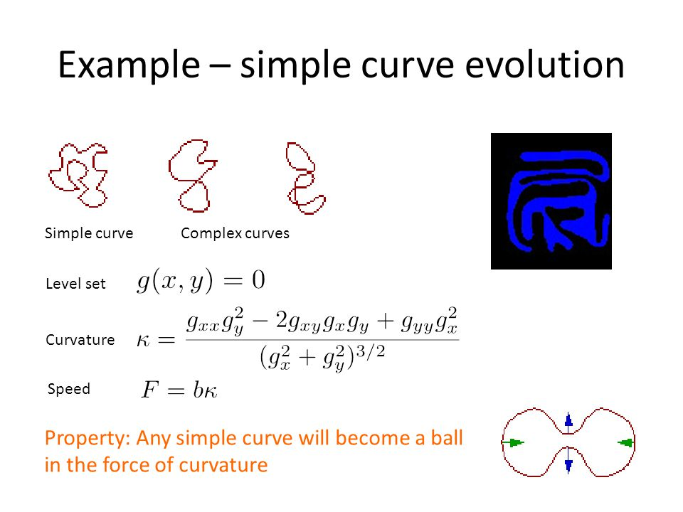 Example – simple curve evolution Simple curve Complex curves Curvature Level set Speed Property: Any simple curve will become a ball in the force of curvature