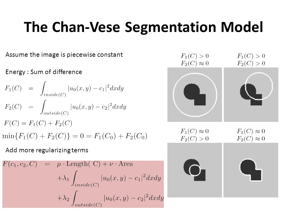 The Chan-Vese Segmentation Model Assume the image is piecewise constant Energy : Sum of difference Add more regularizing terms