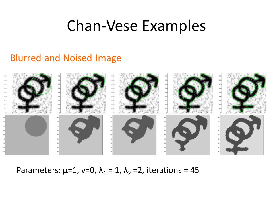 Chan-Vese Examples Blurred and Noised Image Parameters: μ=1, ν=0, λ 1 = 1, λ 2 =2, iterations = 45