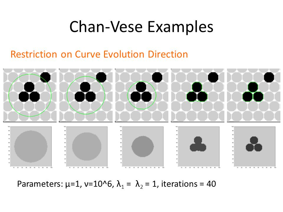 Chan-Vese Examples Restriction on Curve Evolution Direction Parameters: μ=1, ν=10^6, λ 1 = λ 2 = 1, iterations = 40