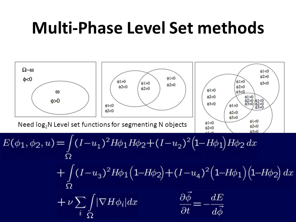 Multi-Phase Level Set methods Need log 2 N Level set functions for segmenting N objects