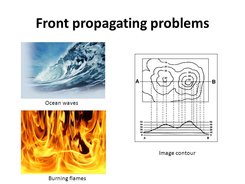 Image segmentation models Explicit method Implicit method Inside Outside Interface front Evolution equation Energy minimization