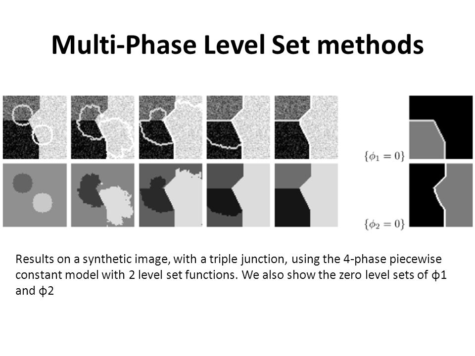 Multi-Phase Level Set methods Results on a synthetic image, with a triple junction, using the 4-phase piecewise constant model with 2 level set functions.