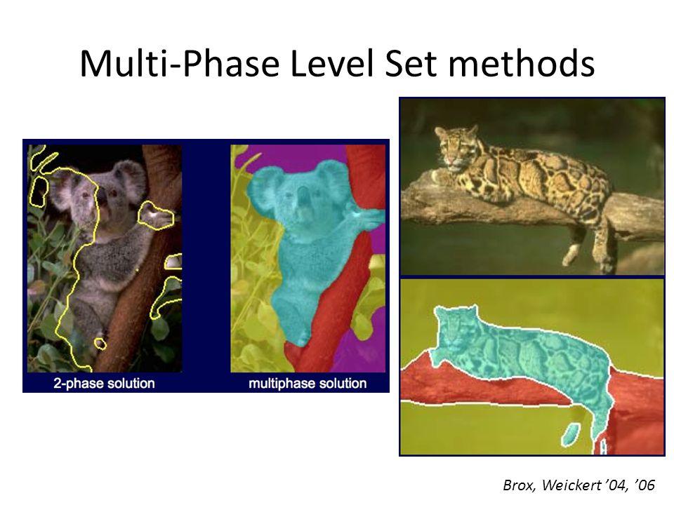 Multi-Phase Level Set methods Brox, Weickert '04, '06