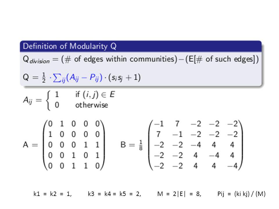 k1 = k2 = 1, k3 = k4 = k5 = 2, M = 2|E| = 8, Pij = (ki kj) / (M)