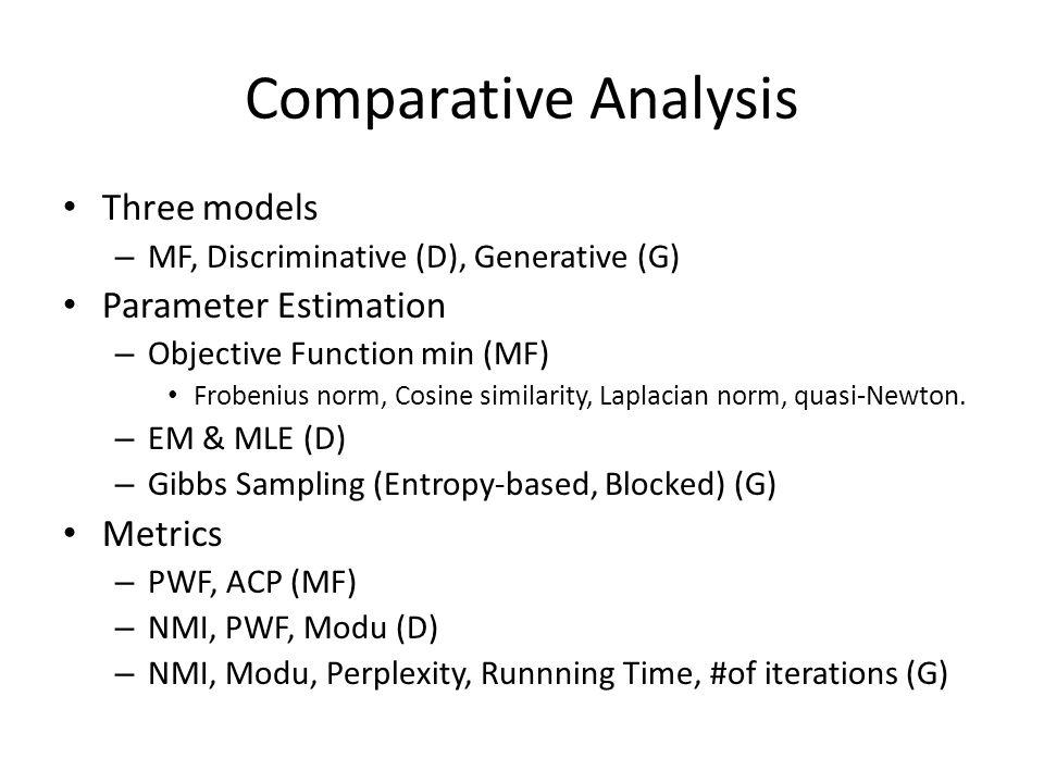Comparative Analysis m Three models – MF, Discriminative (D), Generative (G) Parameter Estimation – Objective Function min (MF) Frobenius norm, Cosine