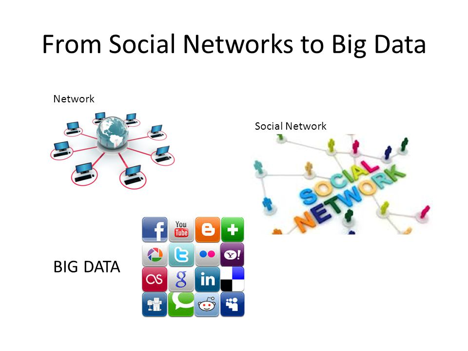 From Social Networks to Big Data Network Social Network BIG DATA