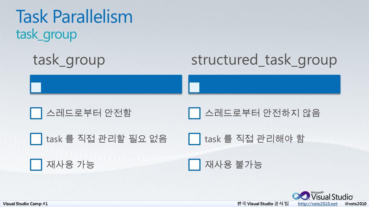 Visual Studio Camp #1 한국 Visual Studio 공식 팀 http://vsts2010.net @vsts2010http://vsts2010.net Visual Studio Camp #1 한국 Visual Studio 공식 팀 http://vsts2010.net @vsts2010http://vsts2010.net task_group 스레드로부터 안전함 task 를 직접 관리할 필요 없음 재사용 가능 structured_task_group 스레드로부터 안전하지 않음 task 를 직접 관리해야 함 재사용 불가능