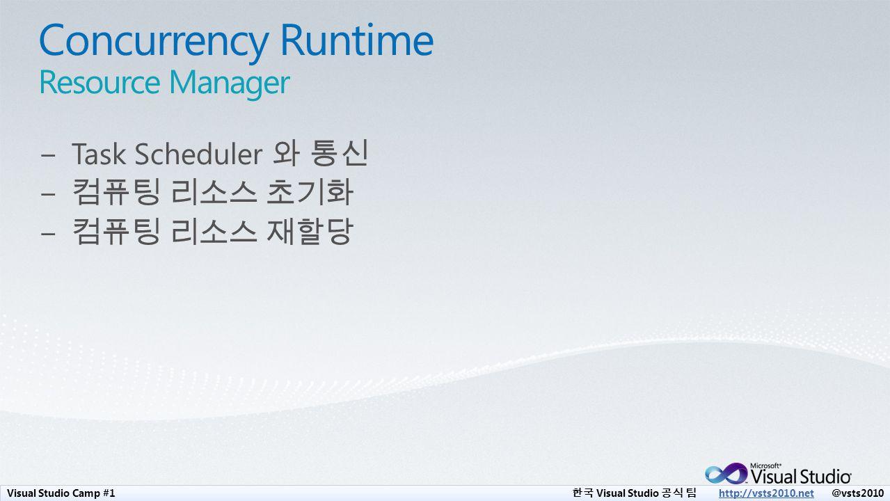 Visual Studio Camp #1 한국 Visual Studio 공식 팀 http://vsts2010.net @vsts2010http://vsts2010.net Visual Studio Camp #1 한국 Visual Studio 공식 팀 http://vsts2010.net @vsts2010http://vsts2010.net