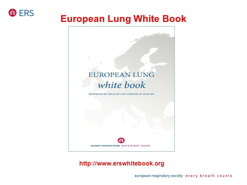 HCAP health care associated pneumonia CAP community acquired pneumonia COPD chronic obstructive pulmonary disease