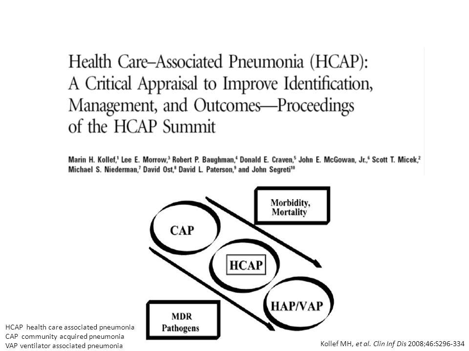 Sensitivity: 75% Specificity: 71% Sensitivity: 78% Specificity: 56% HCAP approach Aliberti A, et al CID 2012;54(4):470-8.