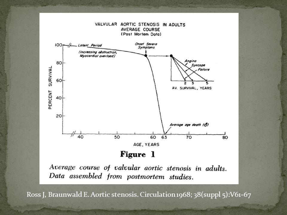 Congestive heart failure: 50-60%.Infective endocarditis: 15-20%.