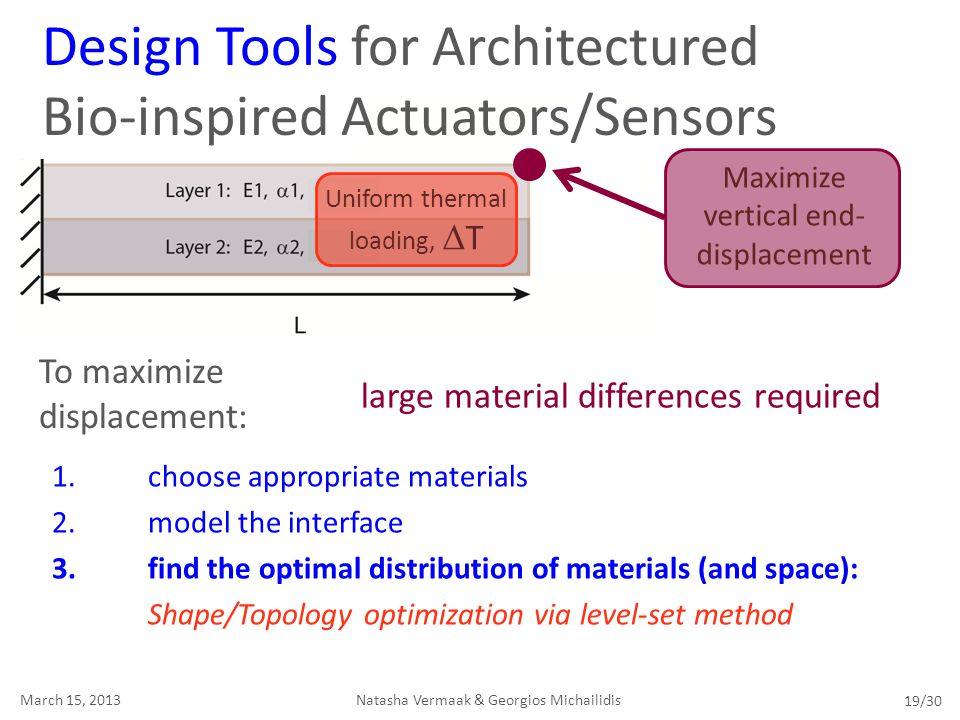 Uniform thermal loading,  T Design Tools for Architectured Bio-inspired Actuators/Sensors To maximize displacement: 1. choose appropriate materials 2