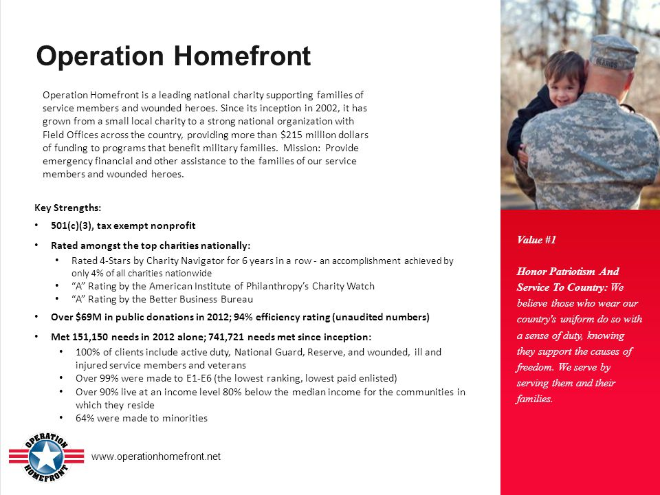 www.operationhomefront.net Operation Homefront Operation Homefront is a leading national charity supporting families of service members and wounded heroes.