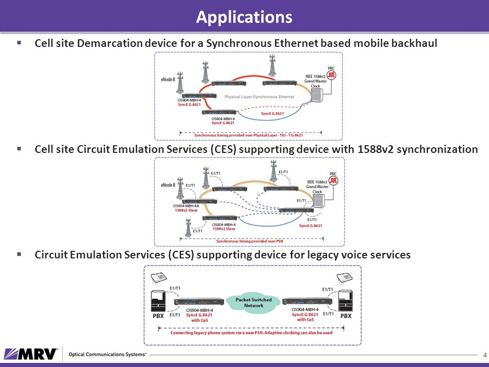 Applications  Cell site Demarcation device for a Synchronous Ethernet based mobile backhaul  Cell site Circuit Emulation Services (CES) supporting d