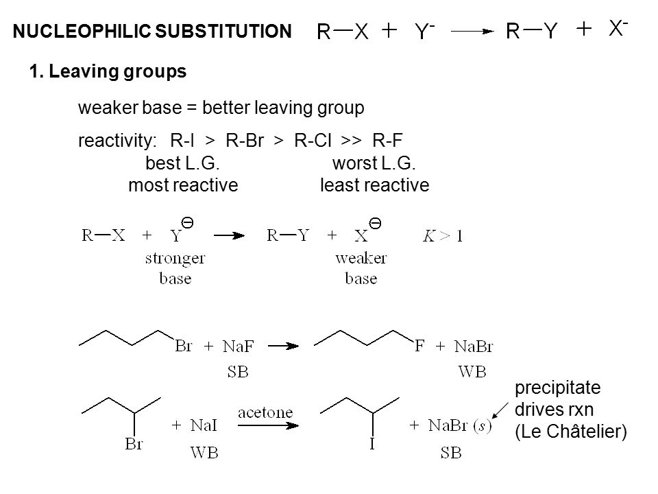 NUCLEOPHILIC SUBSTITUTION 1. Leaving groups weaker base = better leaving group reactivity: R-I > R-Br > R-Cl >> R-F best L.G. most reactive worst L.G.