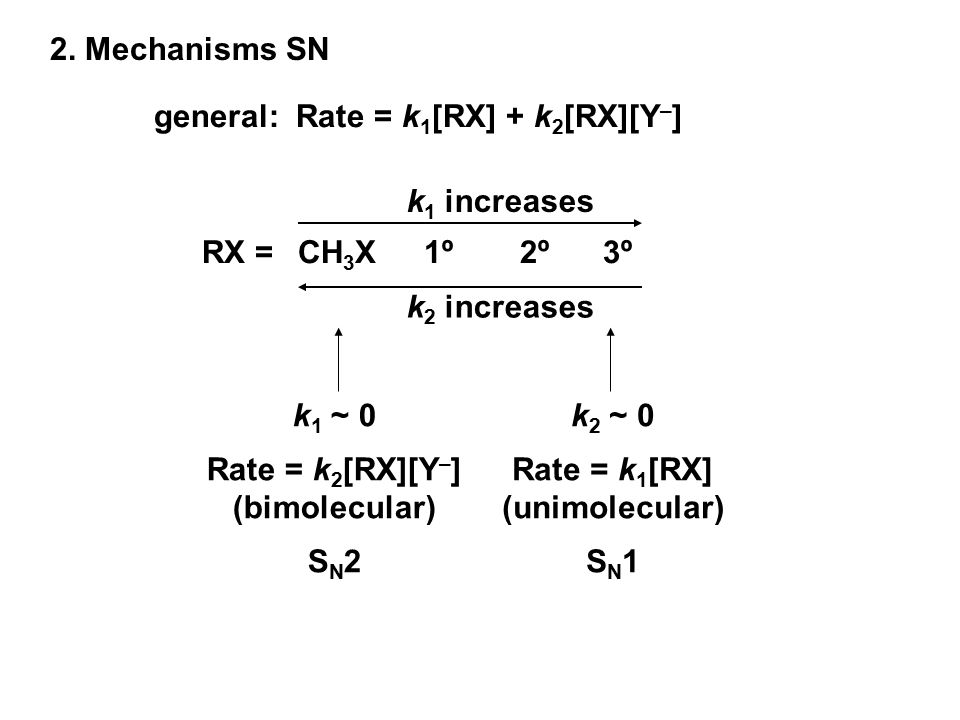 2. Mechanisms SN general: Rate = k 1 [RX] + k 2 [RX][Y – ] RX =CH 3 X1º2º3º k 1 increases k 2 increases k 1 ~ 0 Rate = k 2 [RX][Y – ] (bimolecular) S