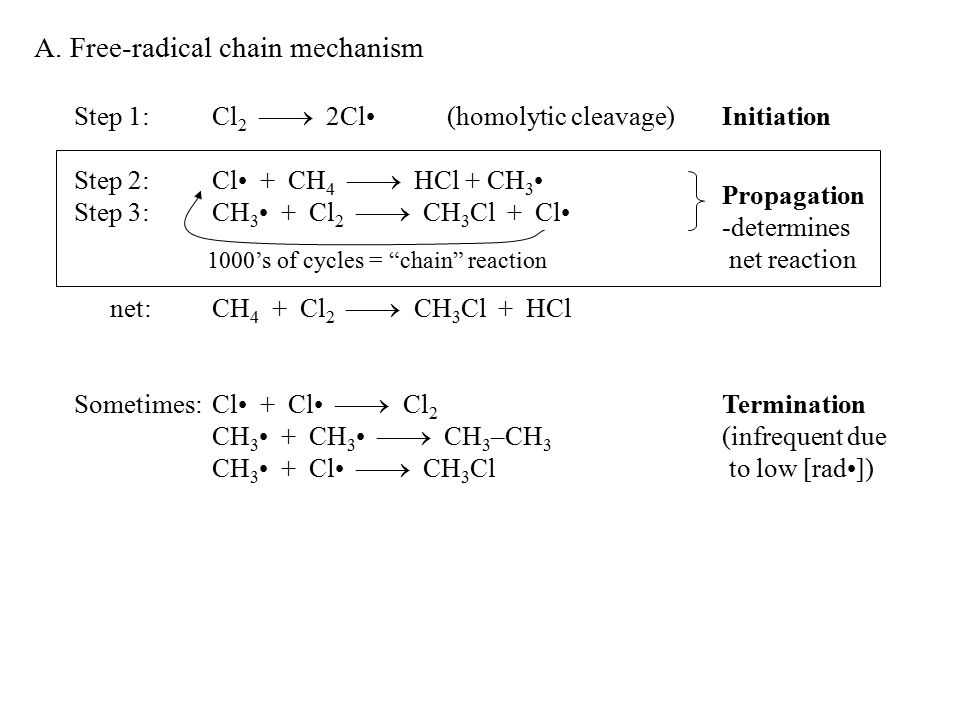 A. Free-radical chain mechanism Step 1:Cl 2  2Cl(homolytic cleavage)Initiation Step 2:Cl + CH 4  HCl + CH 3 Step 3:CH 3 + Cl 2  CH 3 Cl + Cl net