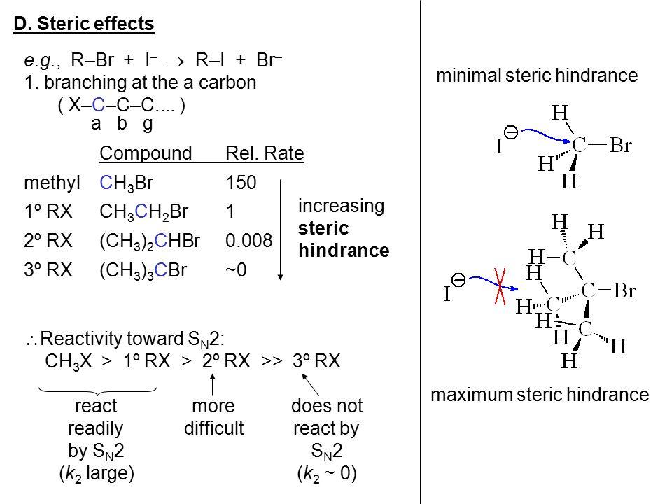 C.Unimolecular: S N 1 or E1.