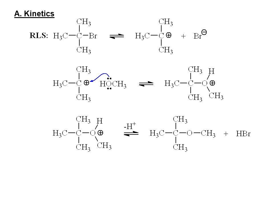 Two-step mechanism: RBr + CH 3 OH R+R+ ROCH 3 + HBr
